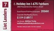 Holiday Inn I-675 Fairborn is the No. 6 Dayton-area hotel.