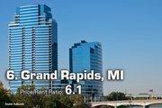 6. Grand Rapids, MI