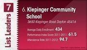 Klepinger Community School is the No. 6 Dayton-area charter school.