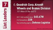 Goodrich Corp. Aircraft Wheels and Brakes Division is the No. 6 Dayton-area U.S. Department of Defense contractor.