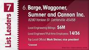 Barge, Waggoner, Sumner and Cannon Inc. is the No. 6 Dayton-area engineering firm.