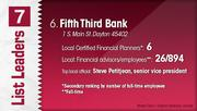 Fifth Third Bank is the No. 6 Dayton-area financial planning firm.