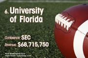 University of Florida is the No. 6 richest college football team of 2011.