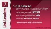C.H. Dean Inc. is the No. 6 Dayton-area money management firm.