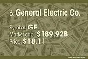 General Electric Co. is the No. 6 most valuable company.