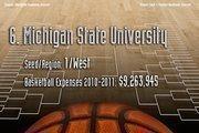 6. Michigan State University