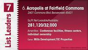 Acropolis at Fairfield Commons is the No. 6 Dayton-area suburban office center.