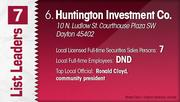 Huntington Investment Co. is the No. 6 Dayton-area stock brokerage.
