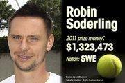 Robin Soderling is ranked No. 6 for total prize money.