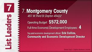 Montgomery County is the No. 7 Dayton-area economic development department.
