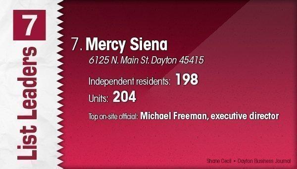 Mercy Siena is the No. 7 Dayton-area retirement community.