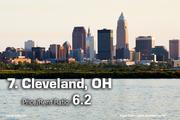 7. Cleveland, OH