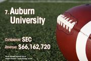 Auburn University is the No. 7 richest college football team of 2011.