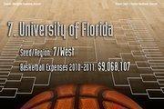 7. University of Florida