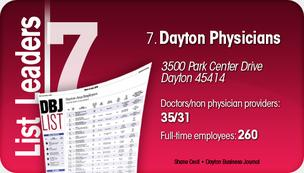 Dayton Physicians is the No. 7 Dayton-area physicians group.