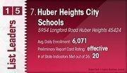 Huber Heights City Schools is the No. 7 Dayton-area public school district.