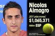 Nicolas Almagro is ranked No. 7 for total prize money.