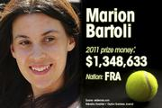 Marion Bartoli is ranked No. 7 for total prize money.