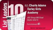 Charity Adams Earley Girls Academy is tied for the No. 8 Dayton-area LEED certified project.