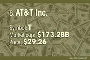 AT&T Inc. is the No. 8 most valuable company.