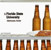 Florida State University is the No. 8 party school.