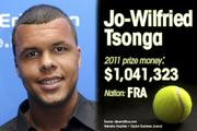 Jo-Wilfried Tsonga is ranked No. 8 for total prize money.