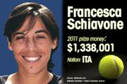 Francesca Schiavone is ranked No. 8 for total prize money.