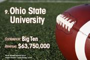 Ohio State University is the No. 9 richest college football team of 2011.