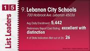Lebanon City Schools is the No. 9 Dayton-area public school district.
