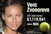 Vera Zvonareva is ranked No. 9 for total prize money.