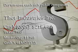 Slideshow: Cash-rich local public companies
