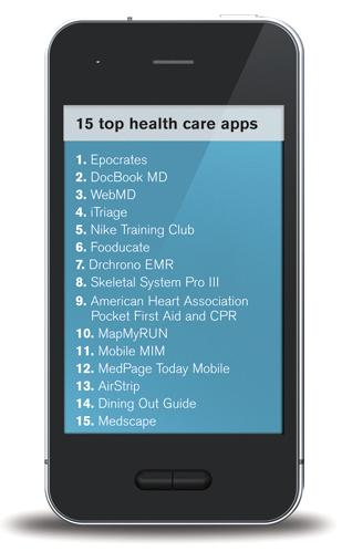 15 top health care apps