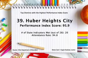 The board of the Huber Heights school district voted to cut 108 jobs and 64 teachers, according to WDTN-TV 2.