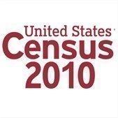 Minnesota's population grew 7.8 percent to 5.3 million people.