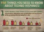 Slideshow: Hispanics poised to dominate social media scene