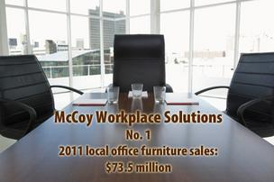 Houston office furniture companies rake in millions