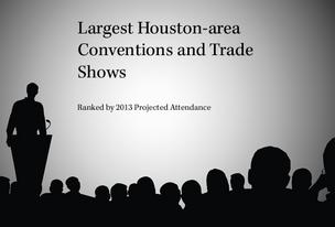 Click through the slideshow to see the top 11 events on the Largest  Houston-Area Conventions and Trade Shows list, their projected  attendance numbers and their 2013 dates.