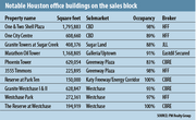 A number of notable Houston office buildings are on the sales block.