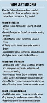 Lawsuits over Cadence-Encore merger put focus on departure of bankers when an acquisition deal goes down