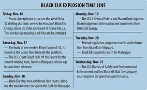 A time line of the Black Elk platform incident.