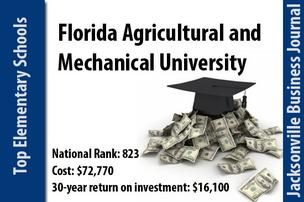 Slideshow: Return on investment at Florida universities
