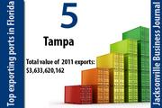 Panama City ranked No. 5 in the state.