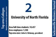 The University of North Florida has 10,457 area full-time-equivalent students.