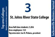 St. Johns River State College has 5,056 area full-time-equivalent students.