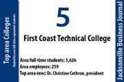 First Coast Technical College has 3,626 area full-time-equivalent students.
