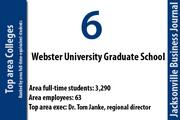 Webster University Graduate School North Florida has 3,290 area full-time-equivalent students.