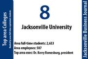 Jacksonville University has 2,633 area full-time-equivalent students.
