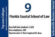 Florida Coastal School of Law has 1,650 area full-time-equivalent students.