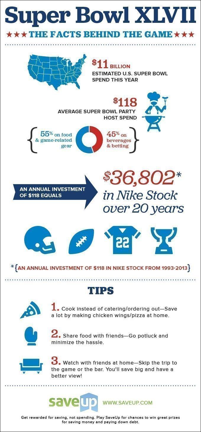 SaveUp Super Bowl Infographic