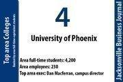 University of Phoenix has 4,200 area full-time-equivalent students.
